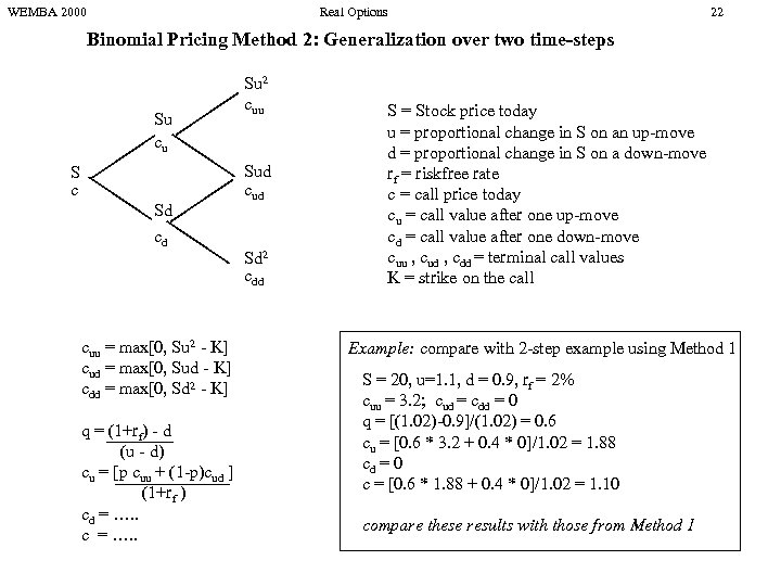 WEMBA 2000 Real Options 22 Binomial Pricing Method 2: Generalization over two time-steps Su