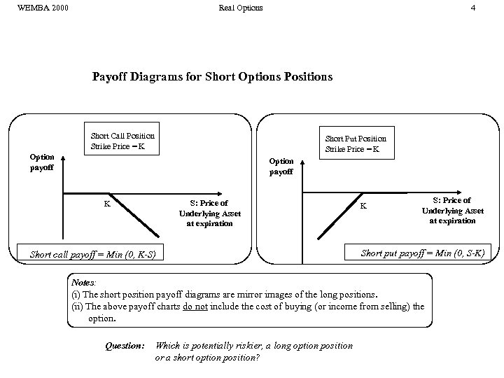 WEMBA 2000 Real Options 4 Payoff Diagrams for Short Options Positions Short Call Position