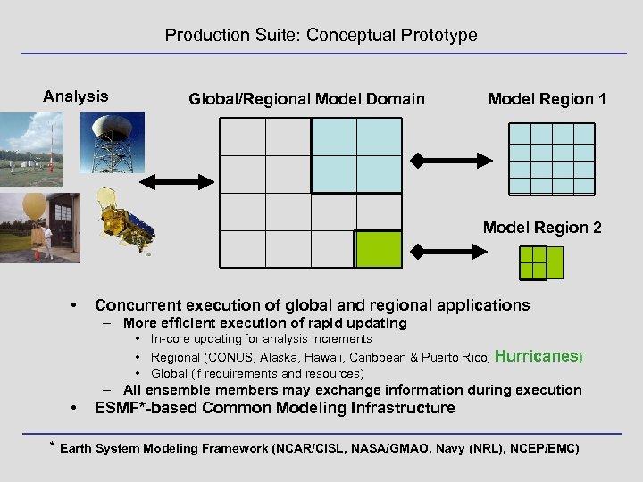 Production Suite: Conceptual Prototype Analysis Global/Regional Model Domain Model Region 1 Model Region 2