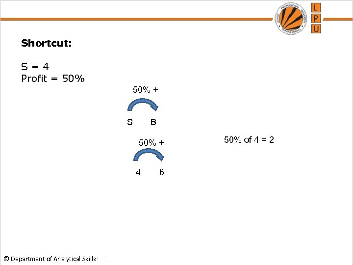 Shortcut: S=4 Profit = 50% + S B 50% + 4 © Department of