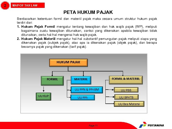 2 MAP OF TAX LAW PETA HUKUM PAJAK Berdasarkan ketentuan formil dan materiil pajak
