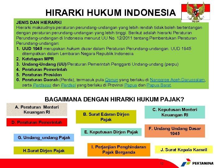 HIRARKI HUKUM INDONESIA JENIS DAN HIERARKI Hierarki maksudnya peraturan perundang-undangan yang lebih rendah tidak