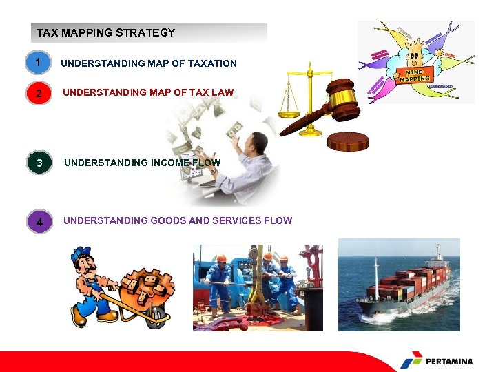 TAX MAPPING STRATEGY 1 UNDERSTANDING MAP OF TAXATION 2 UNDERSTANDING MAP OF TAX LAW