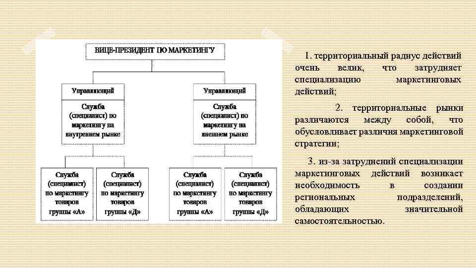1. территориальный радиус действий очень велик, что затрудняет специализацию маркетинговых действий; 2. территориальные рынки