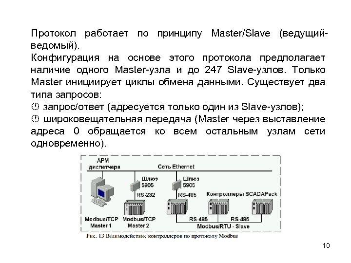 Протокол работает по принципу Master/Slave (ведущийведомый). Конфигурация на основе этого протокола предполагает наличие одного