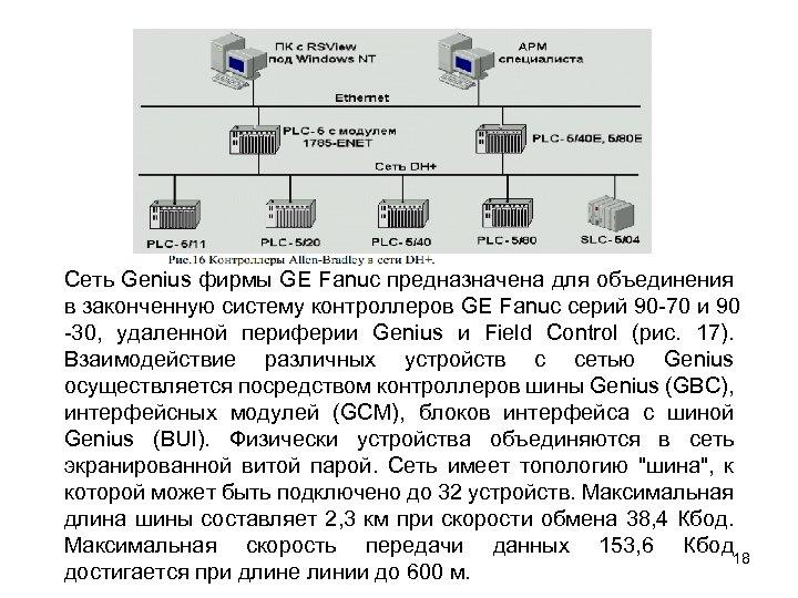 Сеть Genius фирмы GE Fanuc предназначена для объединения в законченную систему контроллеров GE Fanuc