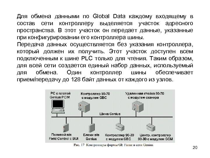 Для обмена данными по Global Data каждому входящему в состав сети контроллеру выделяется участок