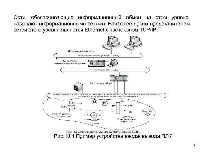 Сети, обеспечивающие информационный обмен на этом уровне, называют информационными сетями. Наиболее ярким представителем сетей