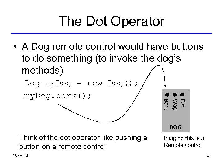 The Dot Operator • A Dog remote control would have buttons to do something