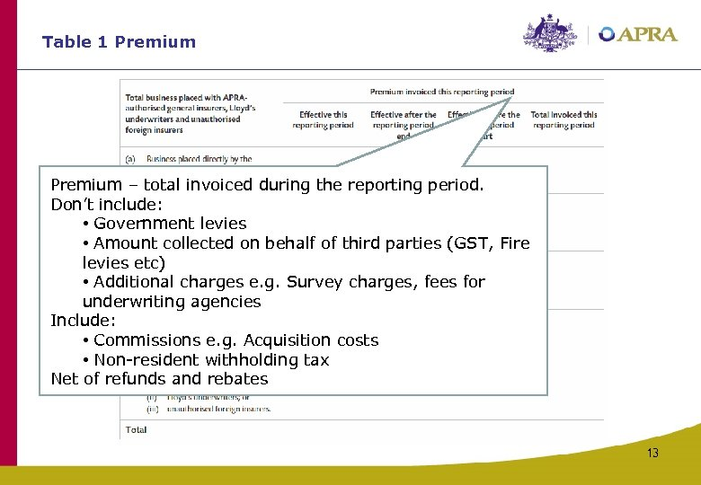 Table 1 Premium – total invoiced during the reporting period. Don't include: • Government