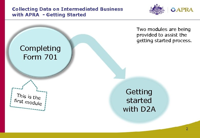 Collecting Data on Intermediated Business with APRA - Getting Started Two modules are being
