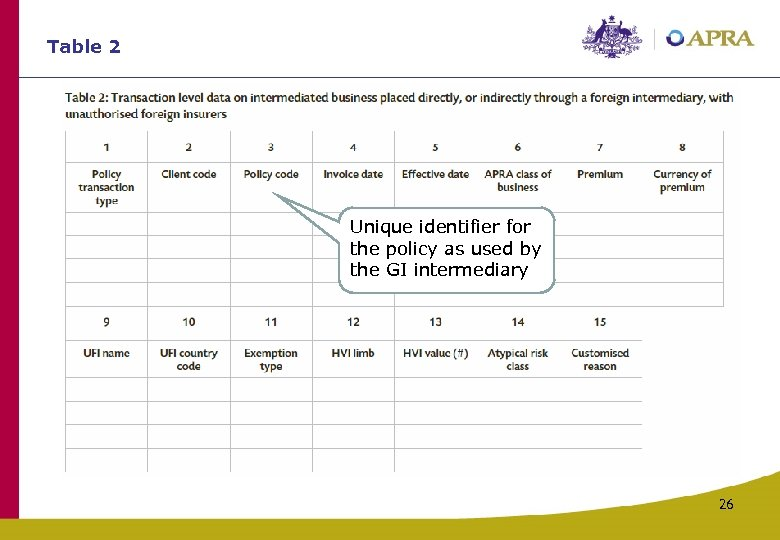 Table 2 Unique identifier for the policy as used by the GI intermediary 26