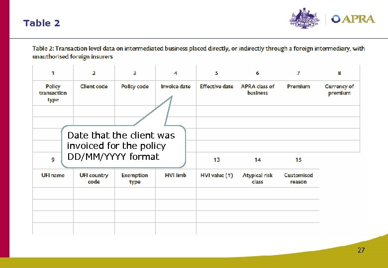 Table 2 Date that the client was invoiced for the policy DD/MM/YYYY format 27