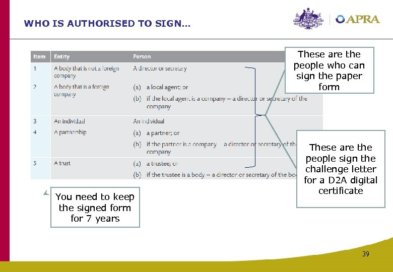WHO IS AUTHORISED TO SIGN… These are the people who can sign the paper