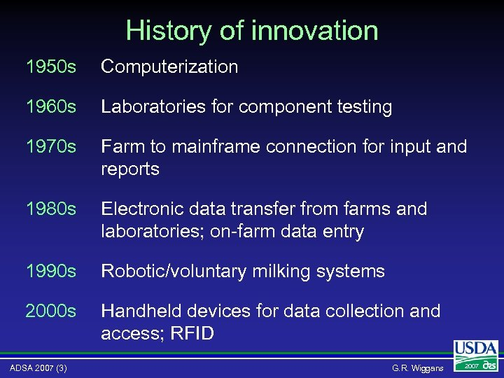 History of innovation 1950 s Computerization 1960 s Laboratories for component testing 1970 s