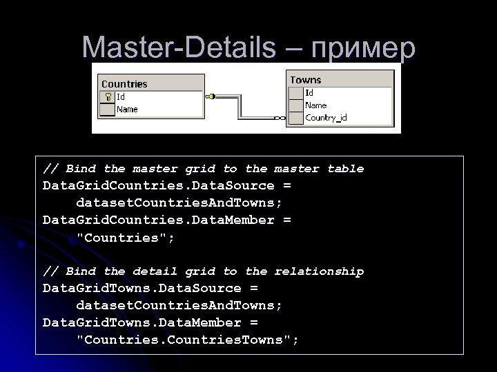 Master-Details – пример // Bind the master grid to the master table Data. Grid.