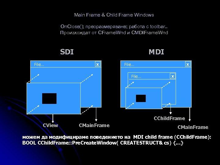 Main Frame & Child Frame Windows On. Close(); преоразмеряване; работа с toolbar. . Произхождат