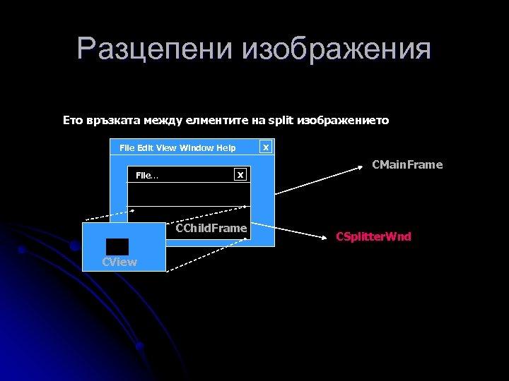 Разцепени изображения Ето връзката между елментите на split изображението x File Edit View Window
