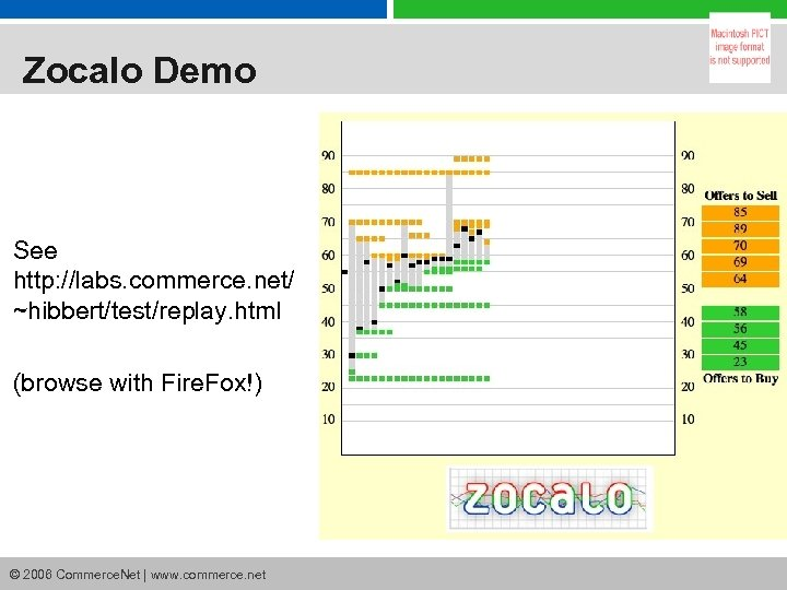 Zocalo Demo See http: //labs. commerce. net/ ~hibbert/test/replay. html (browse with Fire. Fox!) ©