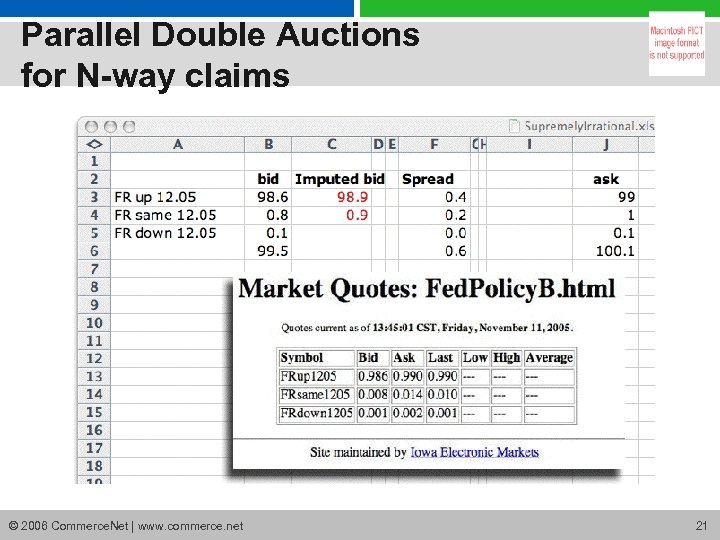 Parallel Double Auctions for N-way claims © 2006 Commerce. Net | www. commerce. net
