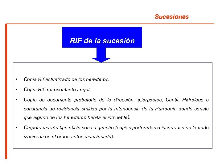Sucesiones RIF de la sucesión • Copia Rif actualizado de los herederos. • Copia