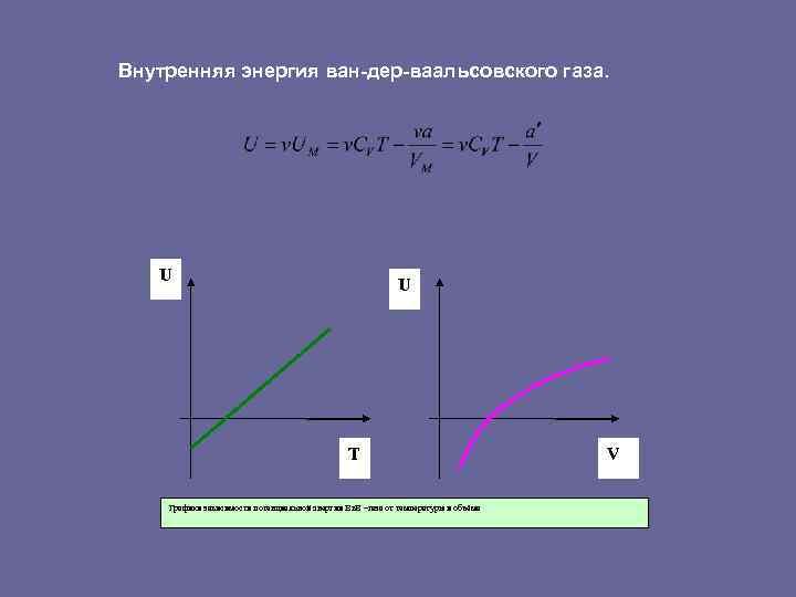 Внутренняя энергия ван-дер-ваальсовского газа. U U T Графики зависимости потенциальной энергии Вв. В –газа