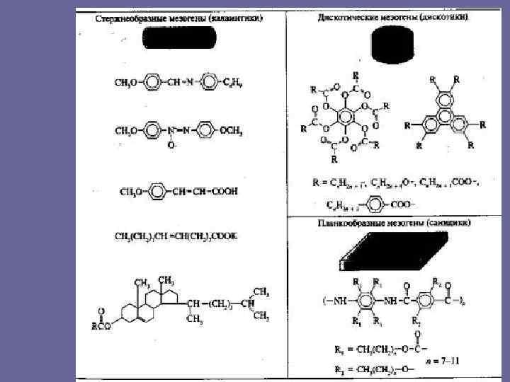 Примеры мезогенных соединений