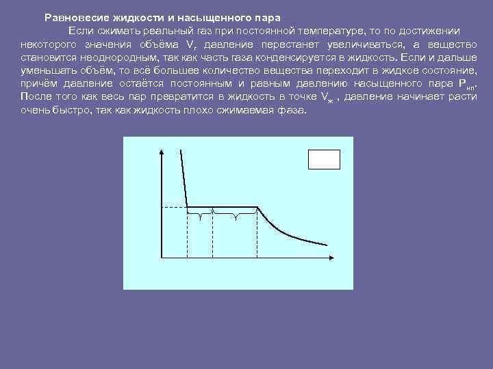 Равновесие жидкости и насыщенного пара Если сжимать реальный газ при постоянной температуре, то по