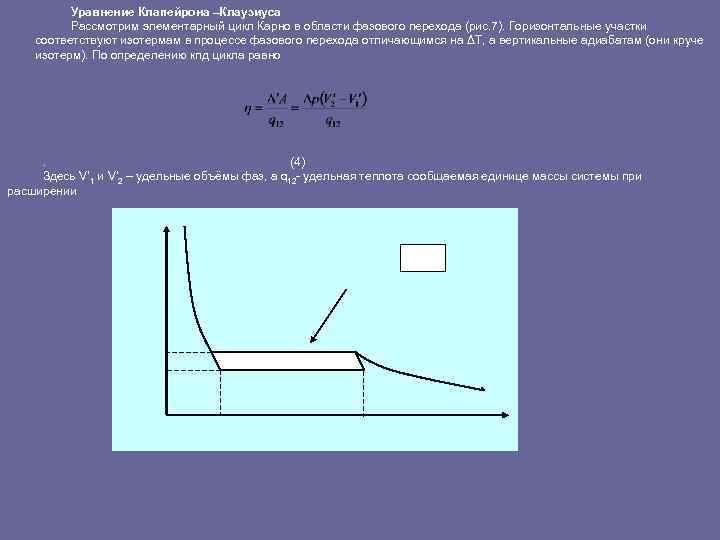 Уравнение Клапейрона –Клаузиуса Рассмотрим элементарный цикл Карно в области фазового перехода (рис. 7). Горизонтальные