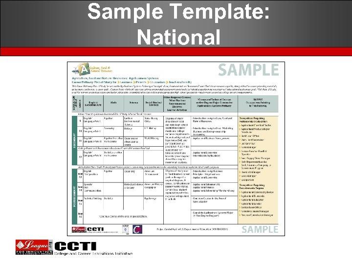 Sample Template: National