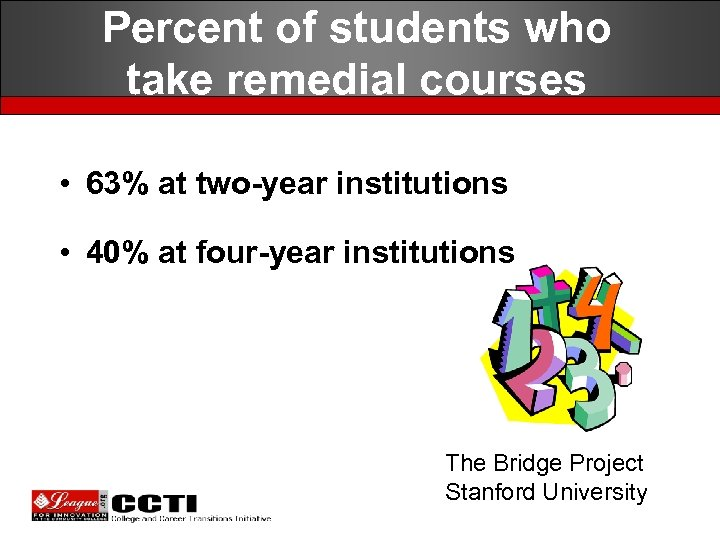 Percent of students who take remedial courses • 63% at two-year institutions • 40%