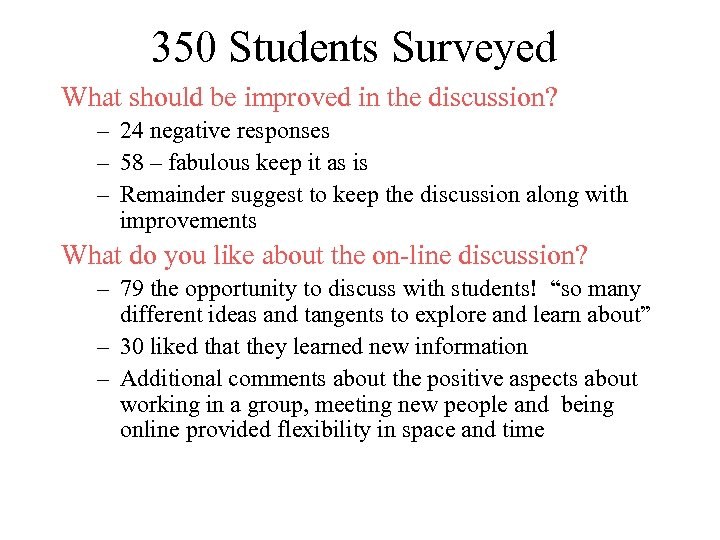 350 Students Surveyed What should be improved in the discussion? – 24 negative responses