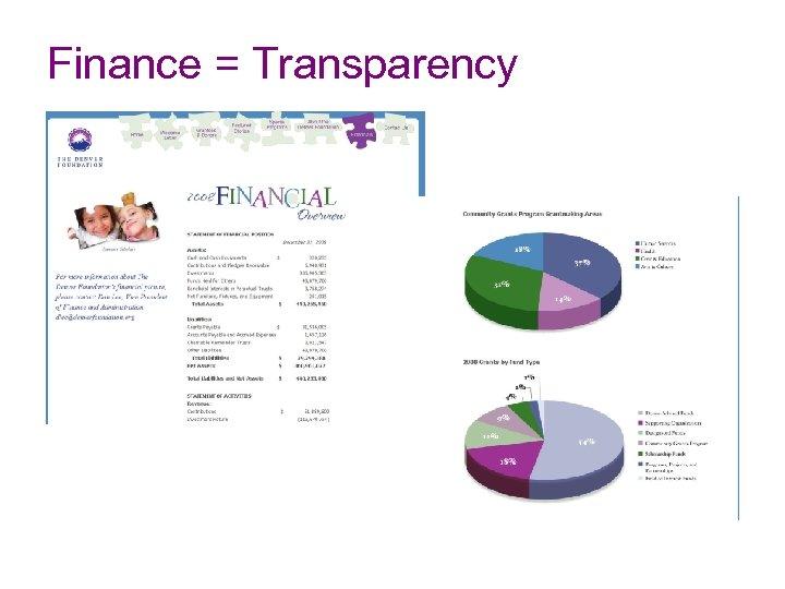 Finance = Transparency