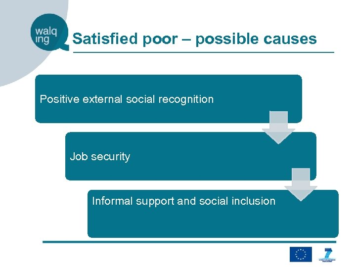 Satisfied poor – possible causes Positive external social recognition Job security Informal support and