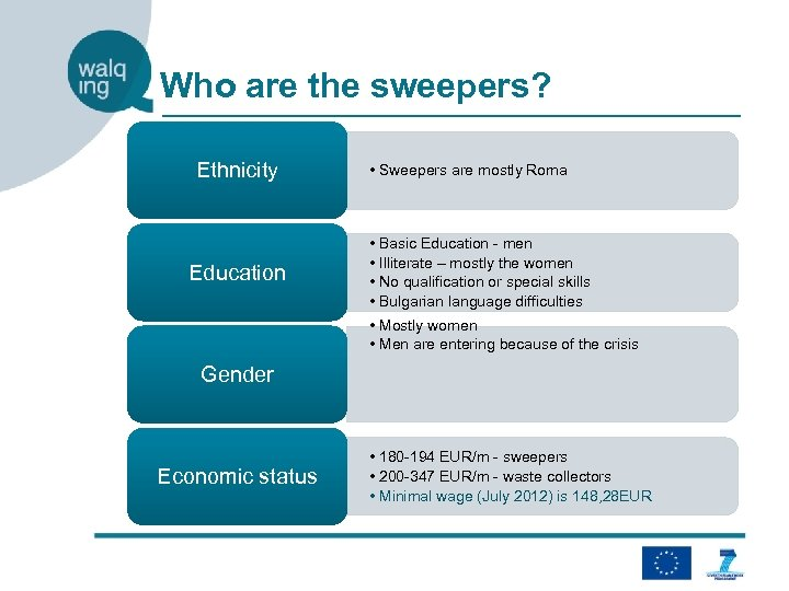 Who are the sweepers? Ethnicity Education • Sweepers are mostly Roma • Basic Education