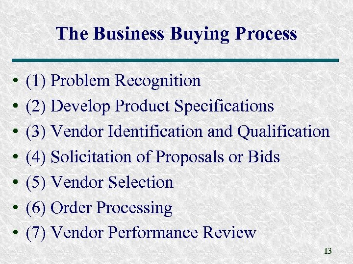 The Business Buying Process • • (1) Problem Recognition (2) Develop Product Specifications (3)