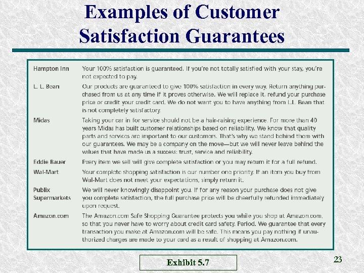 Examples of Customer Satisfaction Guarantees Exhibit 5. 7 23