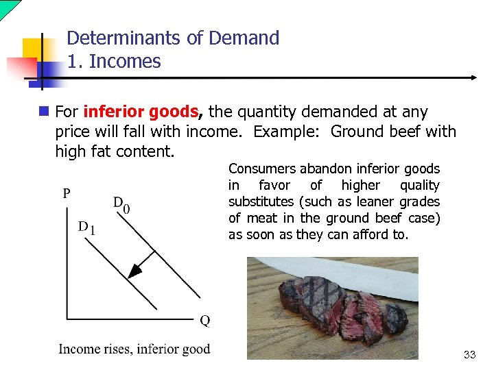 Determinants of Demand 1. Incomes n For inferior goods, the quantity demanded at any