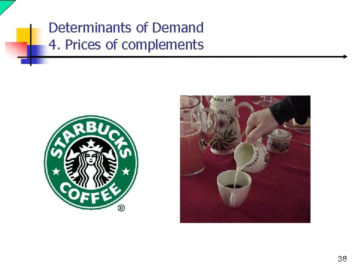 Determinants of Demand 4. Prices of complements 38