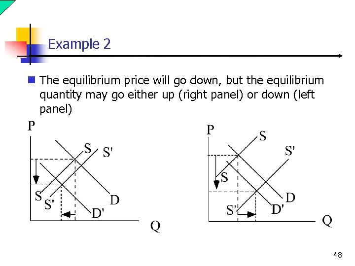 Example 2 n The equilibrium price will go down, but the equilibrium quantity may