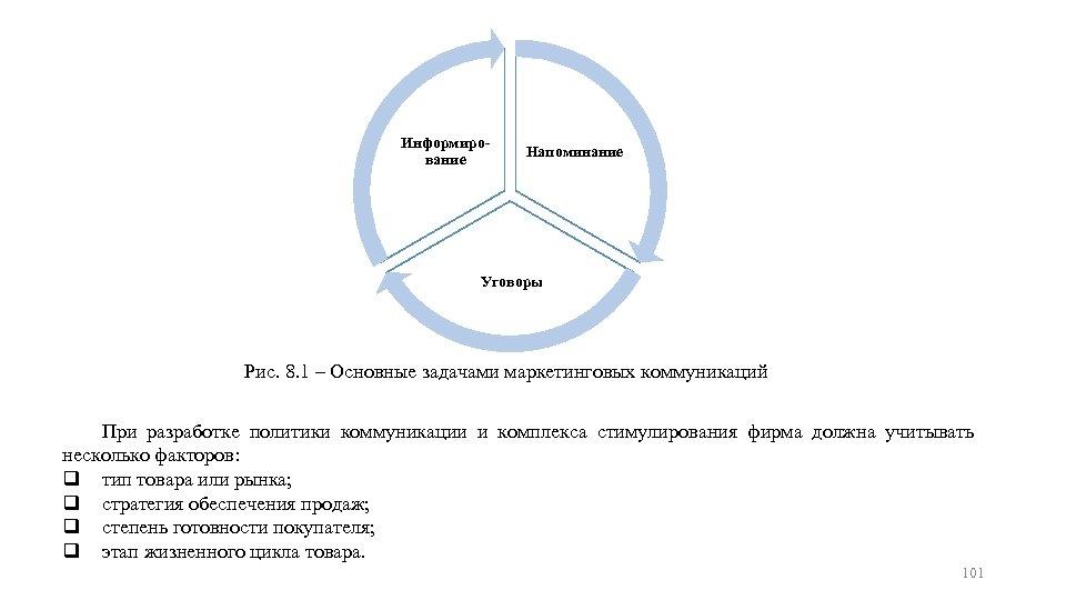 Информирование Напоминание Уговоры Рис. 8. 1 ‒ Основные задачами маркетинговых коммуникаций При разработке политики