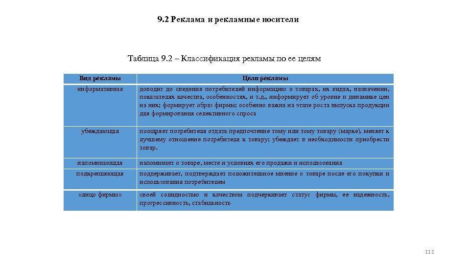 9. 2 Реклама и рекламные носители Таблица 9. 2 – Классификация рекламы по ее