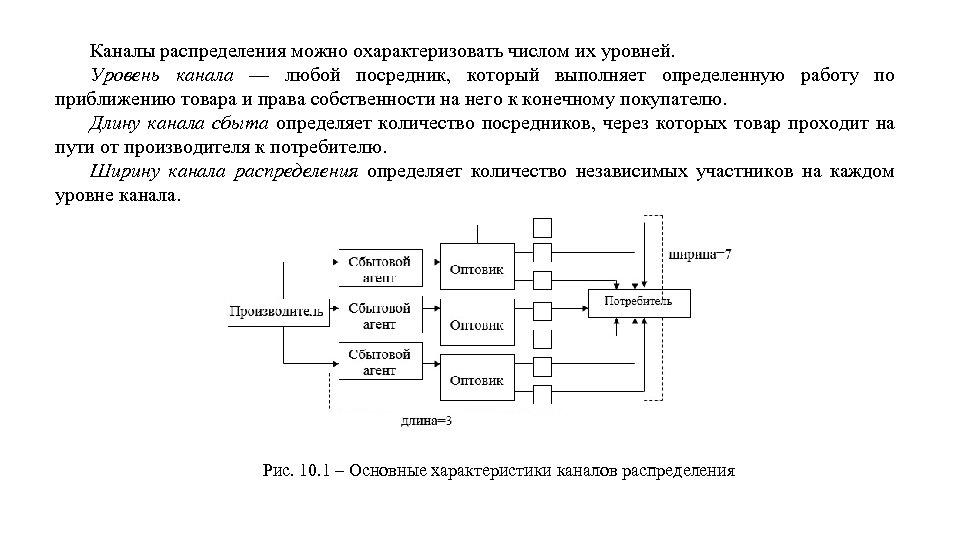 Каналы распределения можно охарактеризовать числом их уровней. Уровень канала — любой посредник, который выполняет