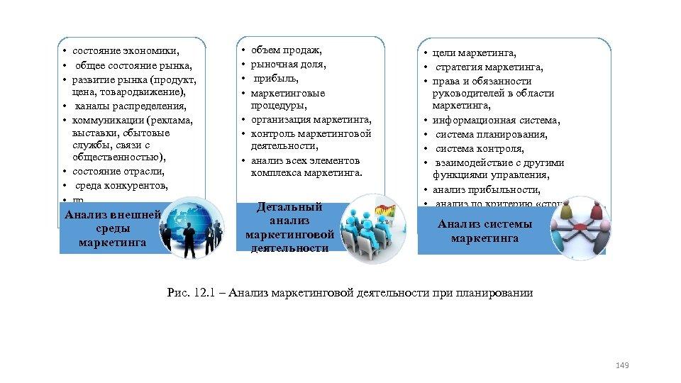 • состояние экономики, • общее состояние рынка, • развитие рынка (продукт, цена, товародвижение),