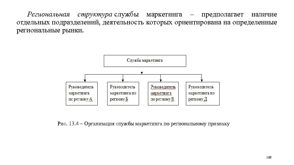 Региональная структура службы маркетинга – предполагает наличие отдельных подразделений, деятельность которых ориентирована на определенные