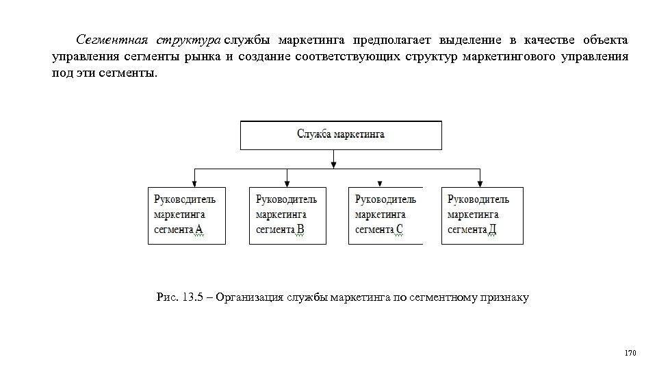 Сегментная структура службы маркетинга предполагает выделение в качестве объекта управления сегменты рынка и создание