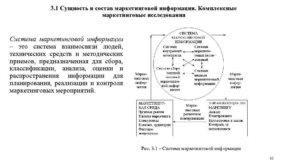 3. 1 Сущность и состав маркетинговой информации. Комплексные маркетинговые исследования Система маркетинговой информации –