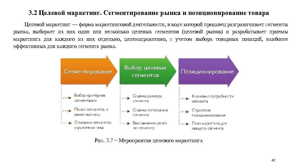 3. 2 Целевой маркетинг. Сегментирование рынка и позиционирование товара Целевой маркетинг — форма маркетинговой