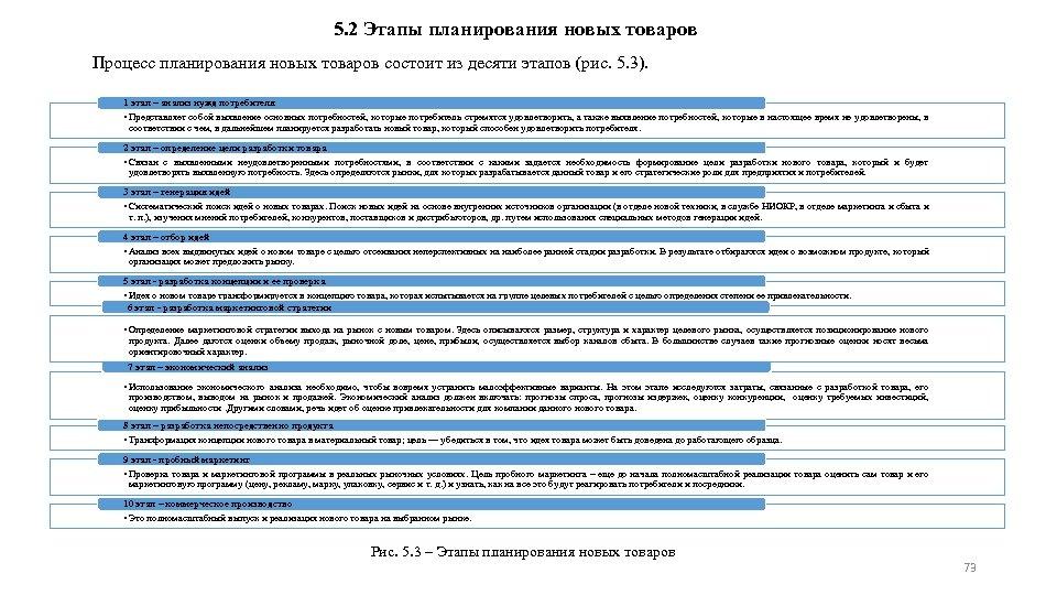 5. 2 Этапы планирования новых товаров Процесс планирования новых товаров состоит из десяти этапов