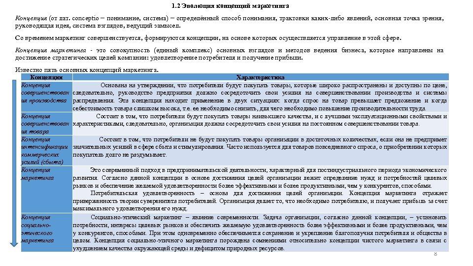 1. 2 Эволюция концепций маркетинга Концепция (от лат. conceptio − понимание, система) − определённый